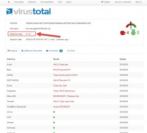 CryptoWall Virustotal